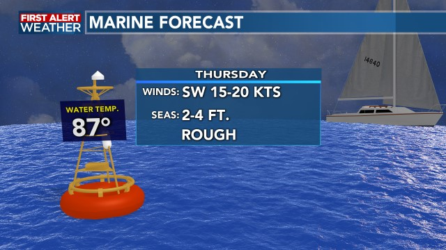 Marine Forecast And Tide Times Kplc 7 News Lake Charles Louisiana