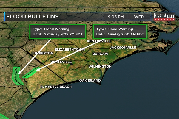 Flood Bulletins
