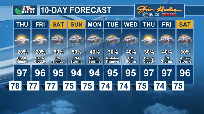 Jim Hudson Weather 10-Day Forecast