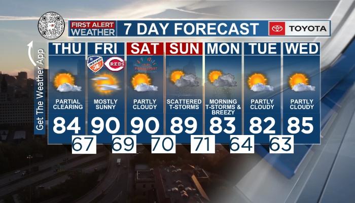 FOX19 NOW 7-Day Forecast